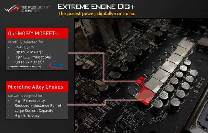 ASUS lanza sus placas base Republic Of Gamers MAXIMUS VIII Z170, Imagen 2