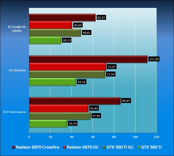 La mejor pc de escritorio precio-rendimiento 2011