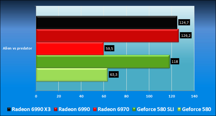 La Ultima tarjeta AMD su 6990 obsérvala y admirarla