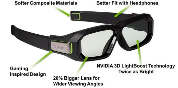 Nvidia 3D Vision 2 y ASUS VG278H